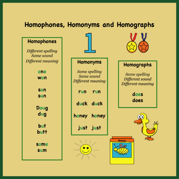 Homophones with a Short I sound