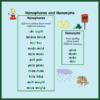 Homophones with a Long A Sound