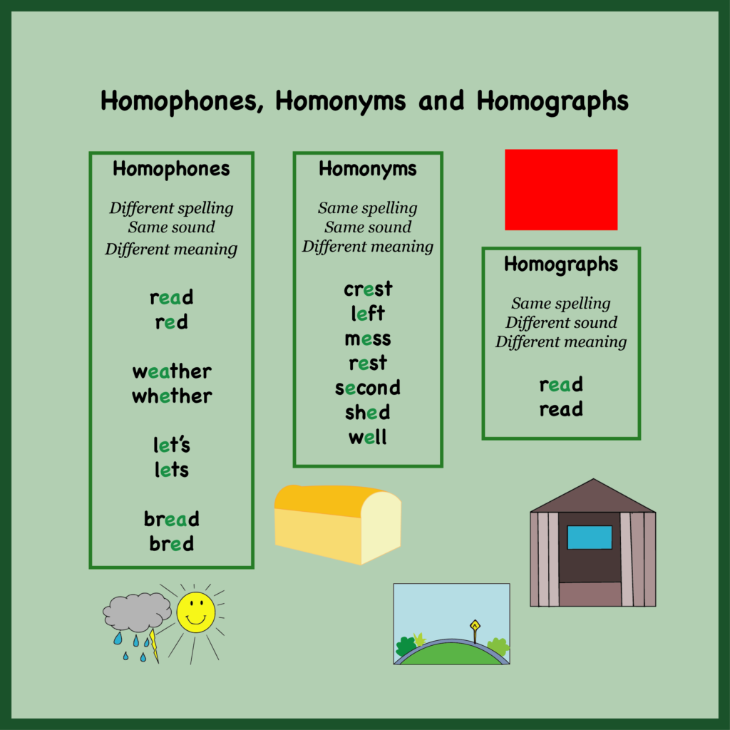 Homophones with a Short E Sound