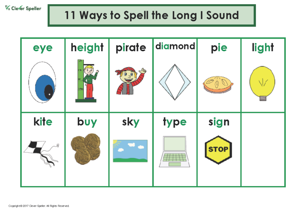 Ways to Spell Long Vowel Sounds Chart_Page_5