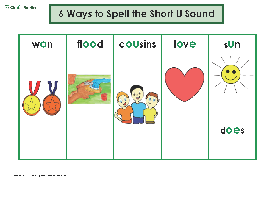 Ways to Spell Short Vowel Sounds Chart_Page_7
